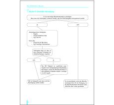Checkliste_Auszug.png
